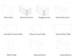 An example of typical quoin and plinth design.